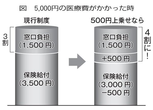 http://www.hhk.jp/hyogo-hokeni-shinbun/2014/10/23/files/1765_5.jpg